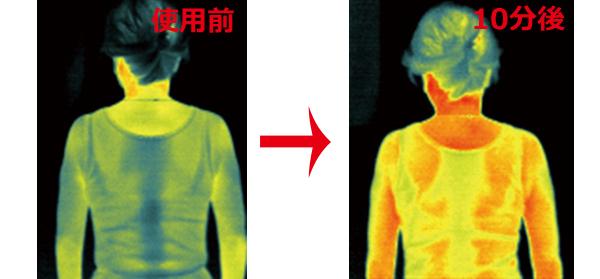温熱効果実験