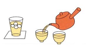茶の入れ方